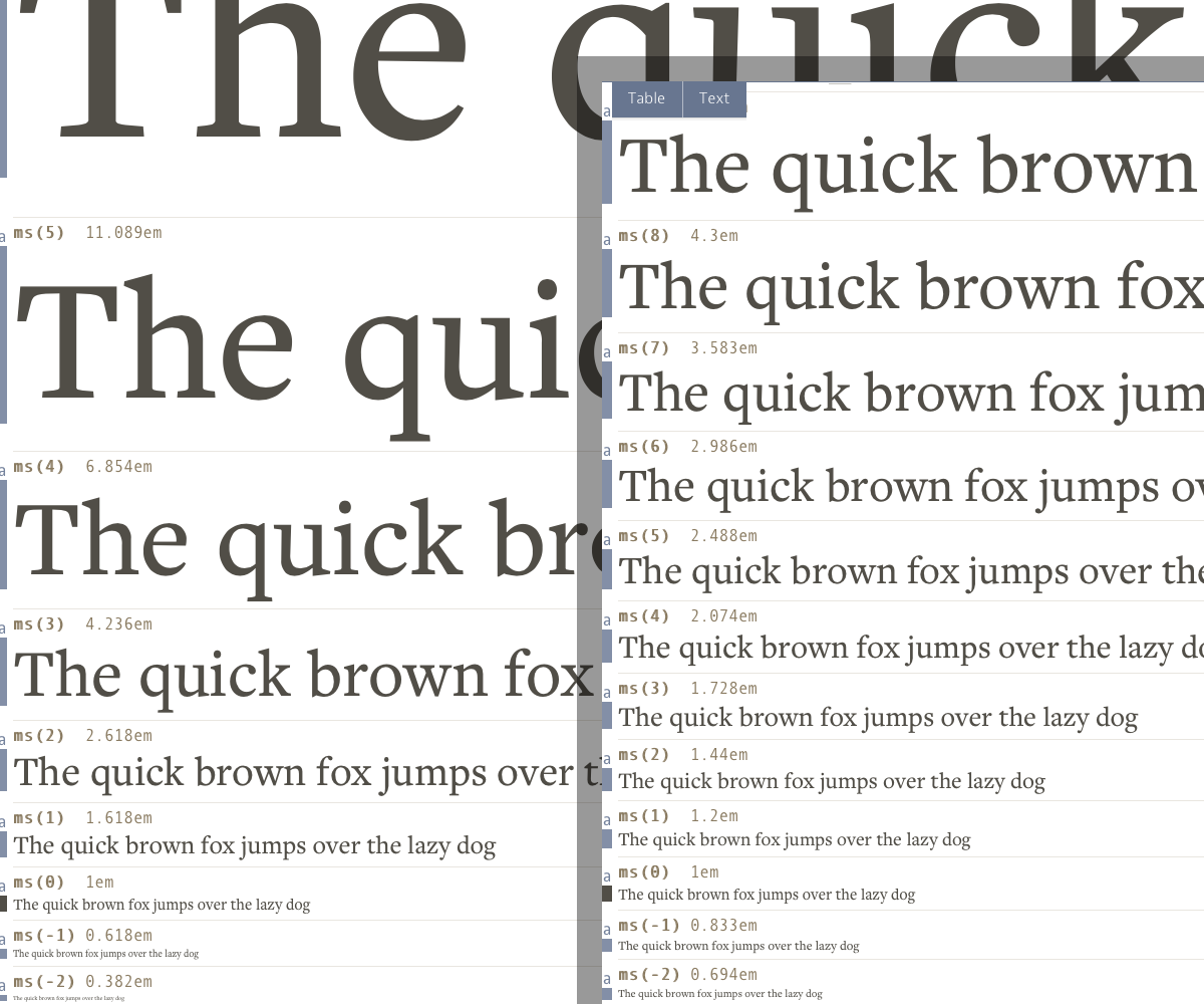 A Responsive Guide to Type Sizing